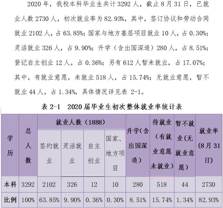 湖南财政经济学院怎么样 附就业前景和就业率数据报告
