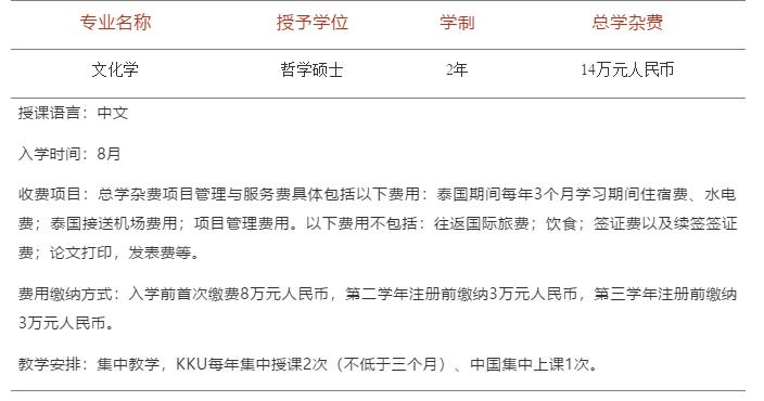 孔敬大学硕士学位收费标准