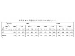 湖南省2021年高考分数线划定本科历史类466分 物理类434