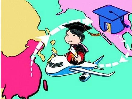 关于留学回国人员所享受的优惠政策有哪些?