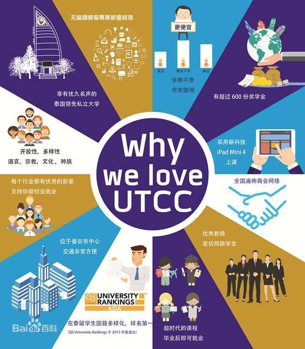 泰国商会大学的排名怎么样?一起了解最近几年的排名是多少