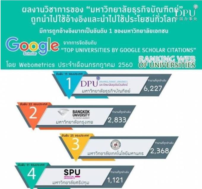 泰国博仁大学是不是野鸡大学?容易毕业吗?