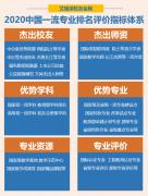 2020中国世界一流专业排名